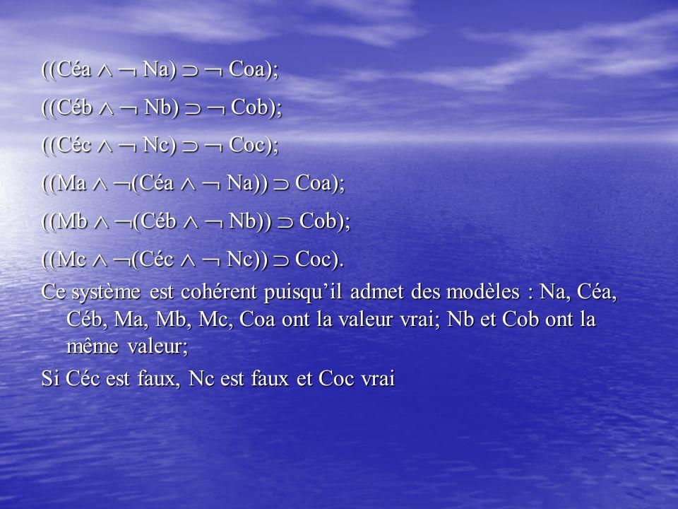 ((Céa   Na)   Coa); ((Céb   Nb)   Cob); ((Céc   Nc)   Coc); ((Ma  (Céa   Na))  Coa);