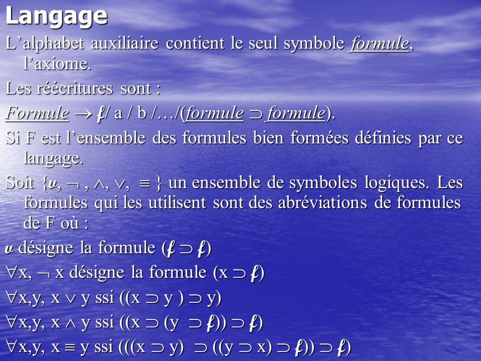 Langage L'alphabet auxiliaire contient le seul symbole formule, l'axiome. Les réécritures sont : Formule  f/ a / b /…/(formule  formule).