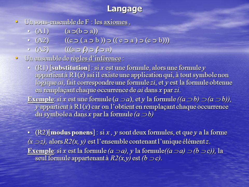Langage Un sous-ensemble de F : les axiomes , (A1) (a (b  a))