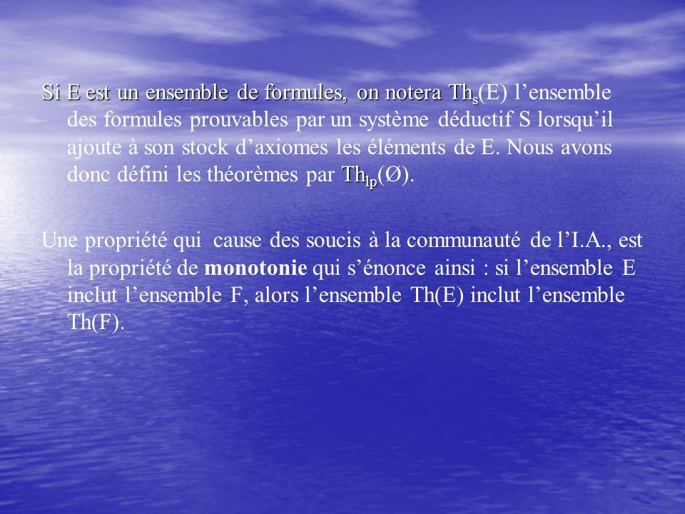 Si E est un ensemble de formules, on notera Ths(E) l'ensemble des formules prouvables par un système déductif S lorsqu'il ajoute à son stock d'axiomes les éléments de E. Nous avons donc défini les théorèmes par Thlp(Ø).