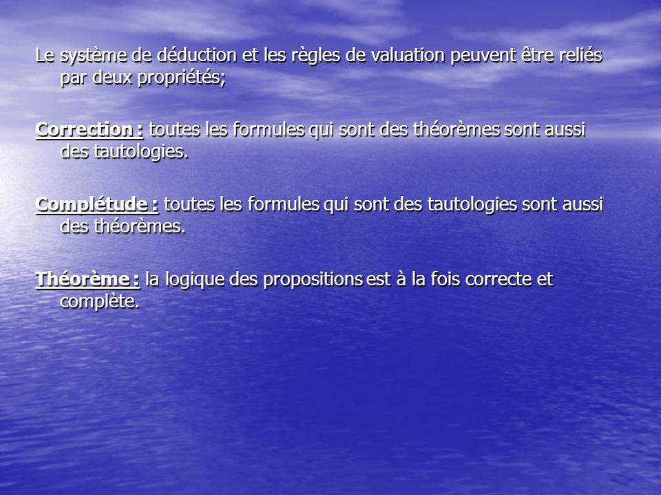 Le système de déduction et les règles de valuation peuvent être reliés par deux propriétés;