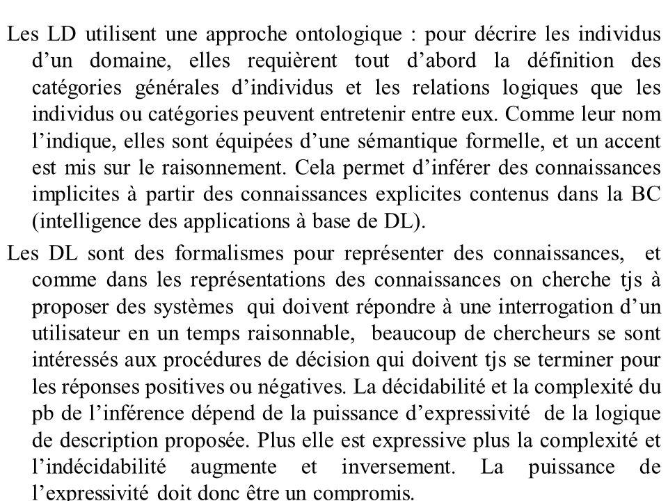 Les LD utilisent une approche ontologique : pour décrire les individus d'un domaine, elles requièrent tout d'abord la définition des catégories générales d'individus et les relations logiques que les individus ou catégories peuvent entretenir entre eux.