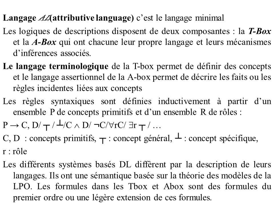 Langage AL(attributive language) c'est le langage minimal Les logiques de descriptions disposent de deux composantes : la T-Box et la A-Box qui ont chacune leur propre langage et leurs mécanismes d'inférences associés.
