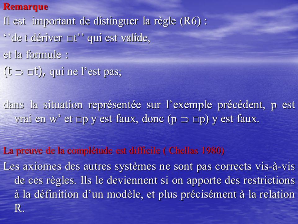 Il est important de distinguer la règle (R6) :