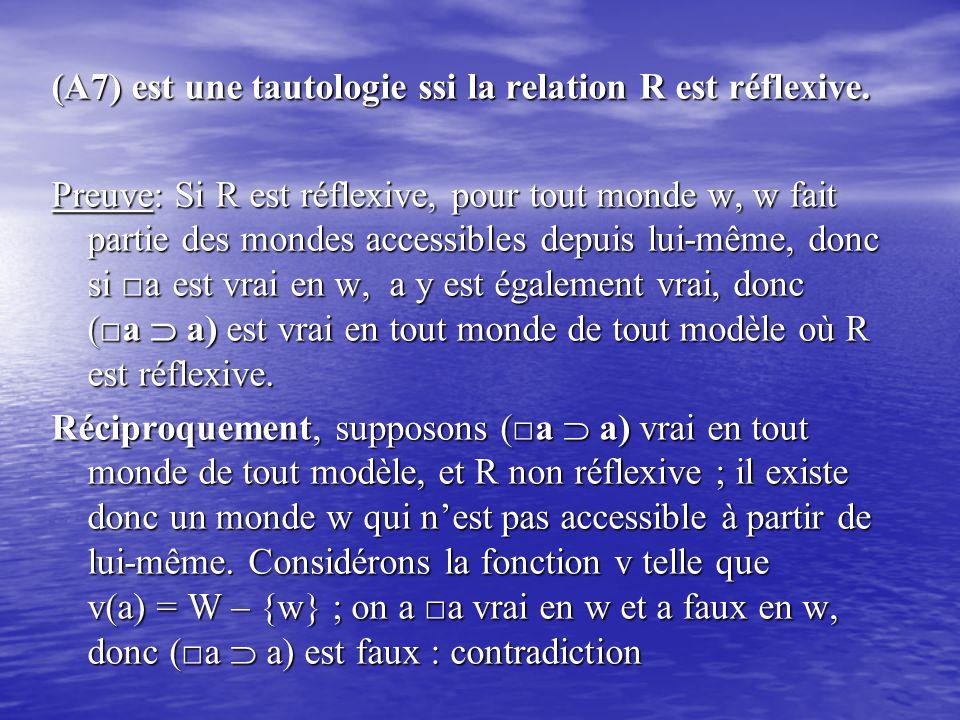 (A7) est une tautologie ssi la relation R est réflexive.
