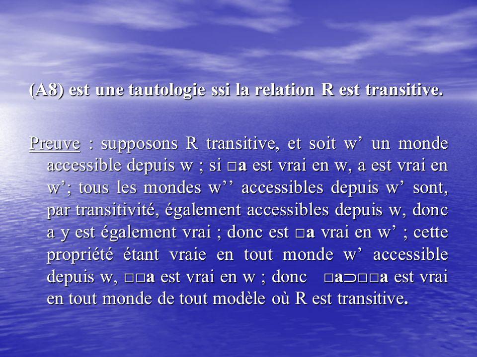 (A8) est une tautologie ssi la relation R est transitive.
