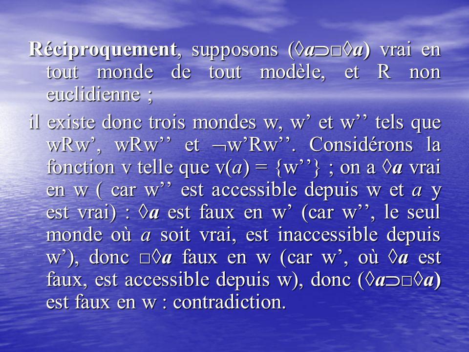 Réciproquement, supposons (◊a□◊a) vrai en tout monde de tout modèle, et R non euclidienne ;