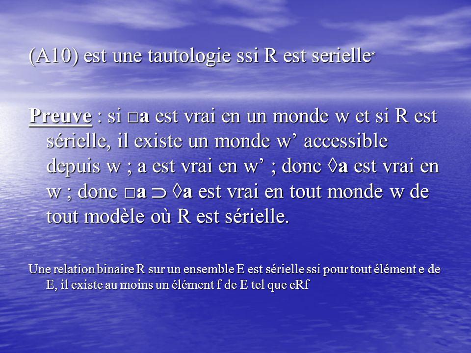 (A10) est une tautologie ssi R est serielle*