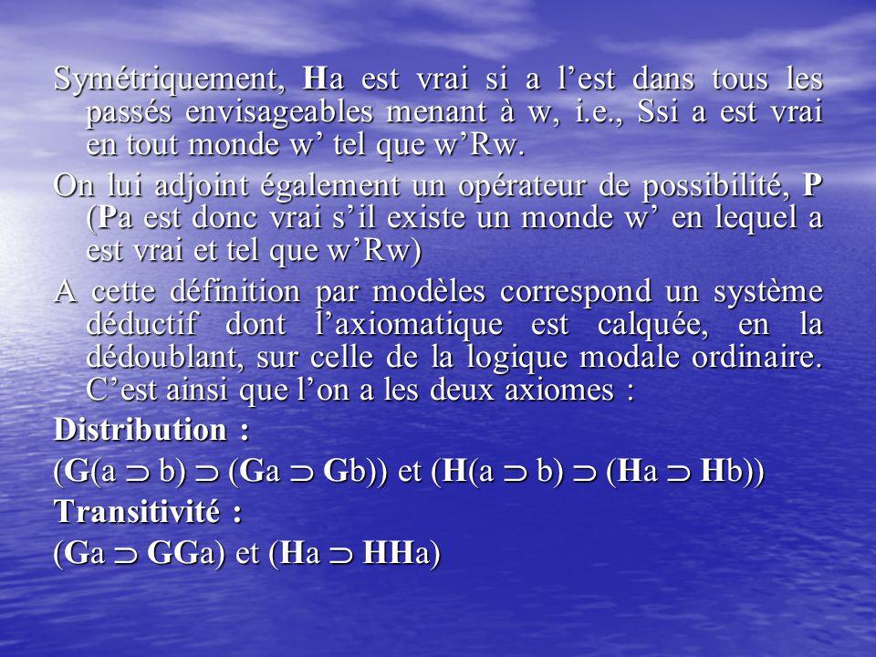 Symétriquement, Ha est vrai si a l'est dans tous les passés envisageables menant à w, i.e., Ssi a est vrai en tout monde w' tel que w'Rw.
