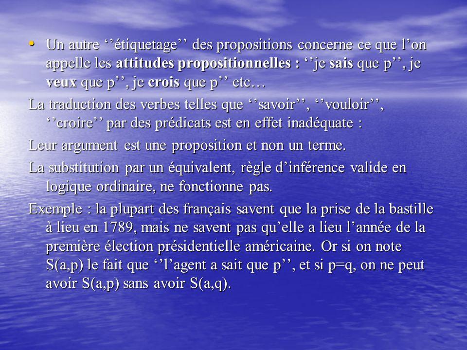 Un autre ''étiquetage'' des propositions concerne ce que l'on appelle les attitudes propositionnelles : ''je sais que p'', je veux que p'', je crois que p'' etc…