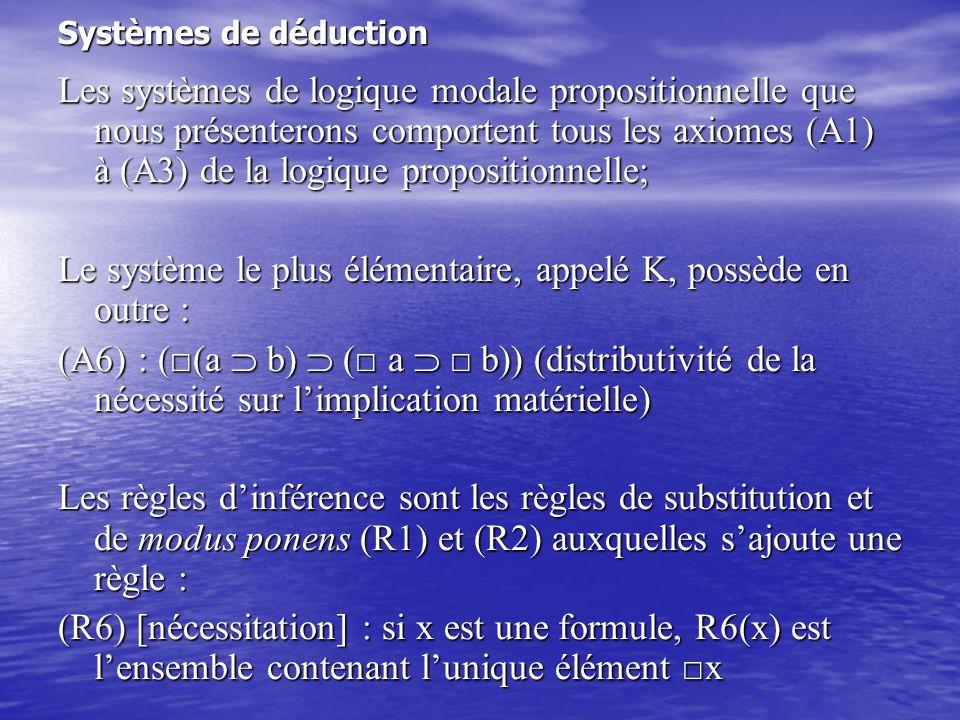 Le système le plus élémentaire, appelé K, possède en outre :