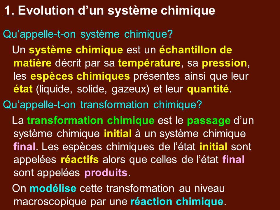 1. Evolution d'un système chimique