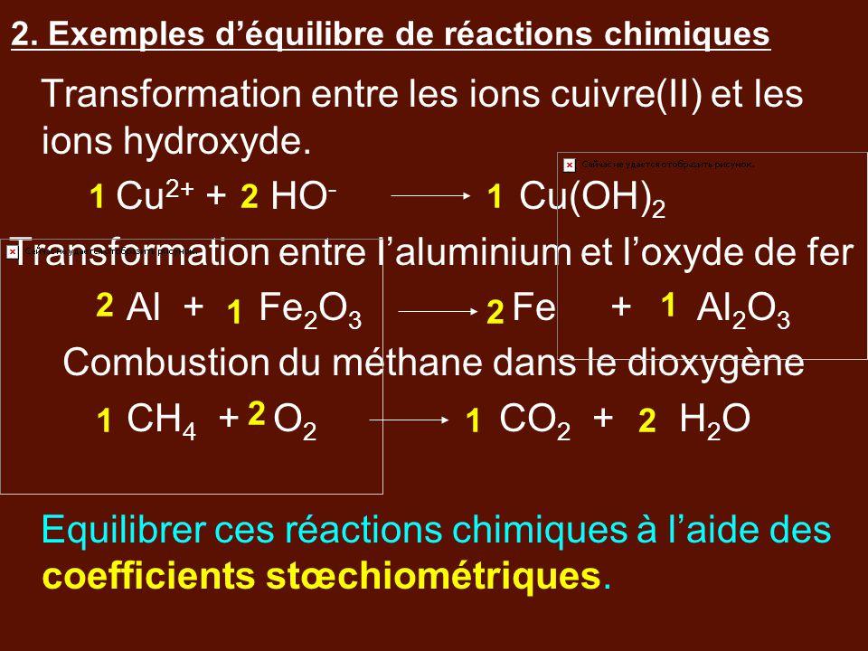 2. Exemples d'équilibre de réactions chimiques