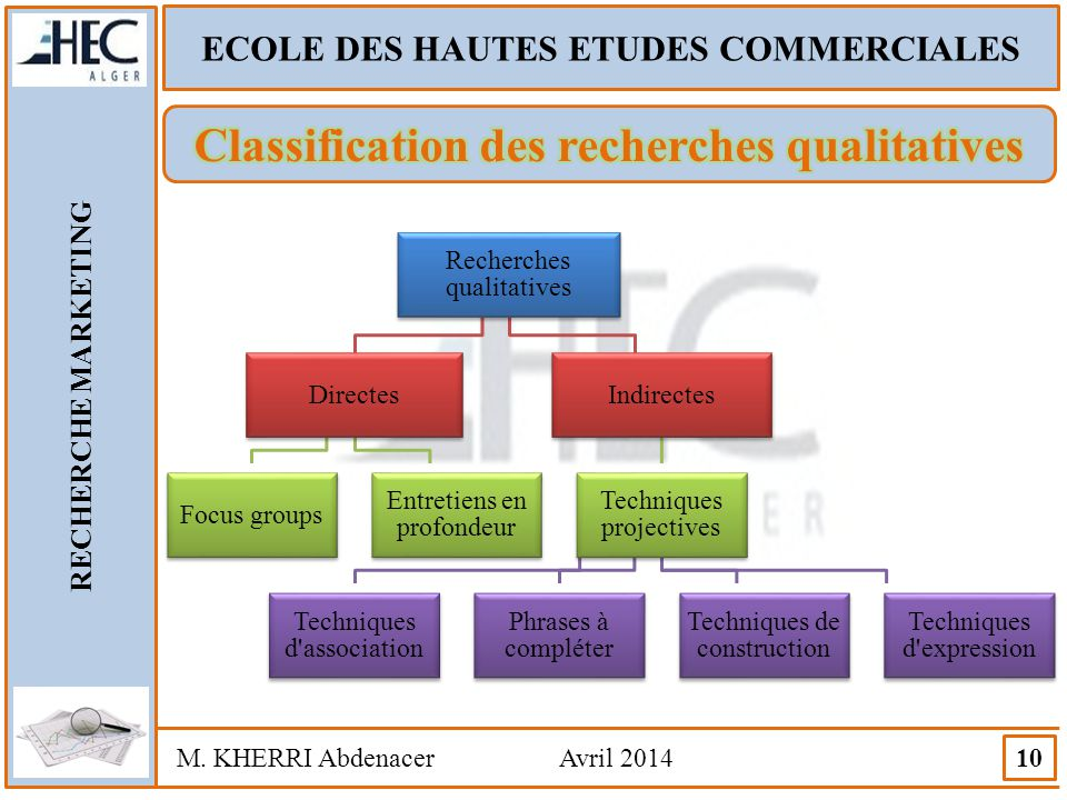 Classification des recherches qualitatives