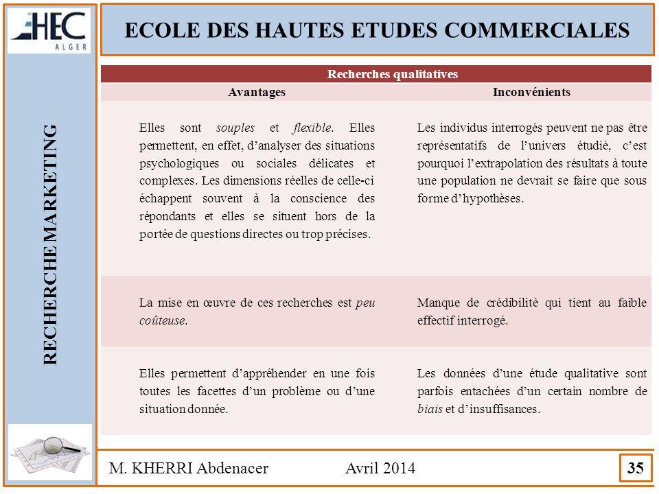 ECOLE DES HAUTES ETUDES COMMERCIALES Recherches qualitatives
