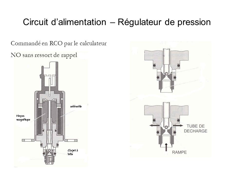Circuit d'alimentation – Régulateur de pression