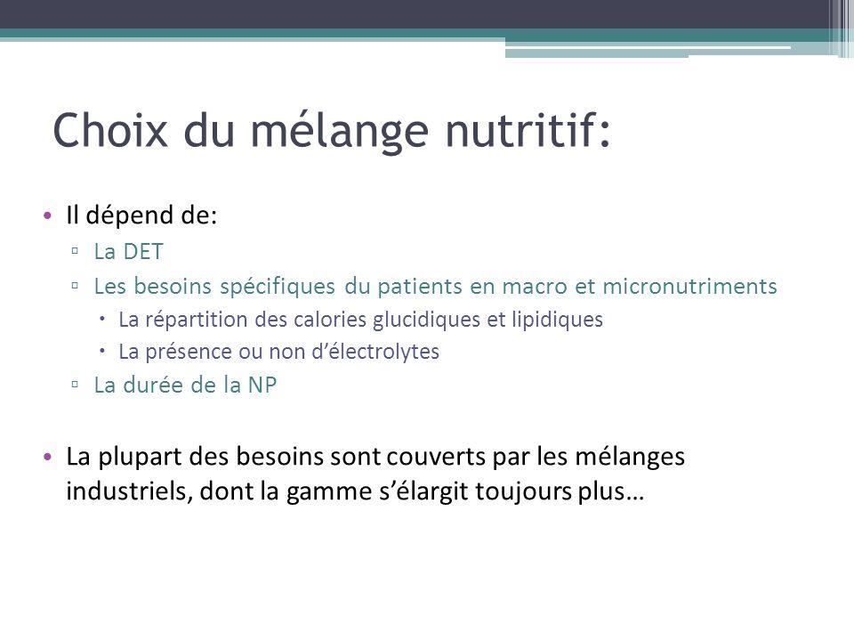 Choix du mélange nutritif: