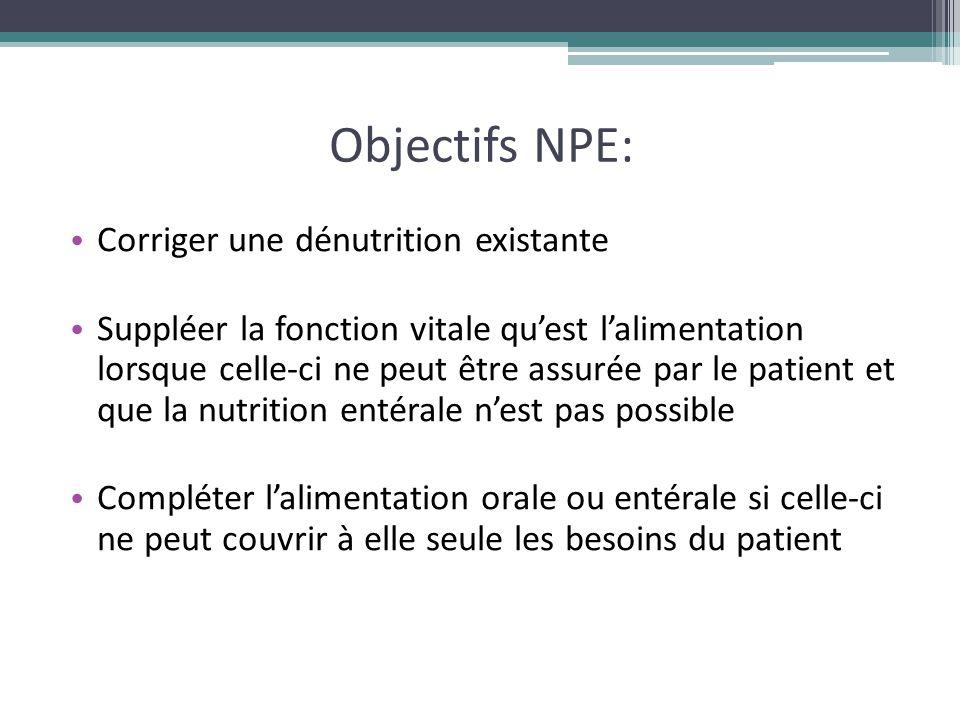 Objectifs NPE: Corriger une dénutrition existante