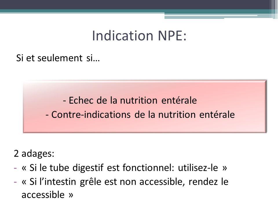 Indication NPE: Si et seulement si… - Echec de la nutrition entérale