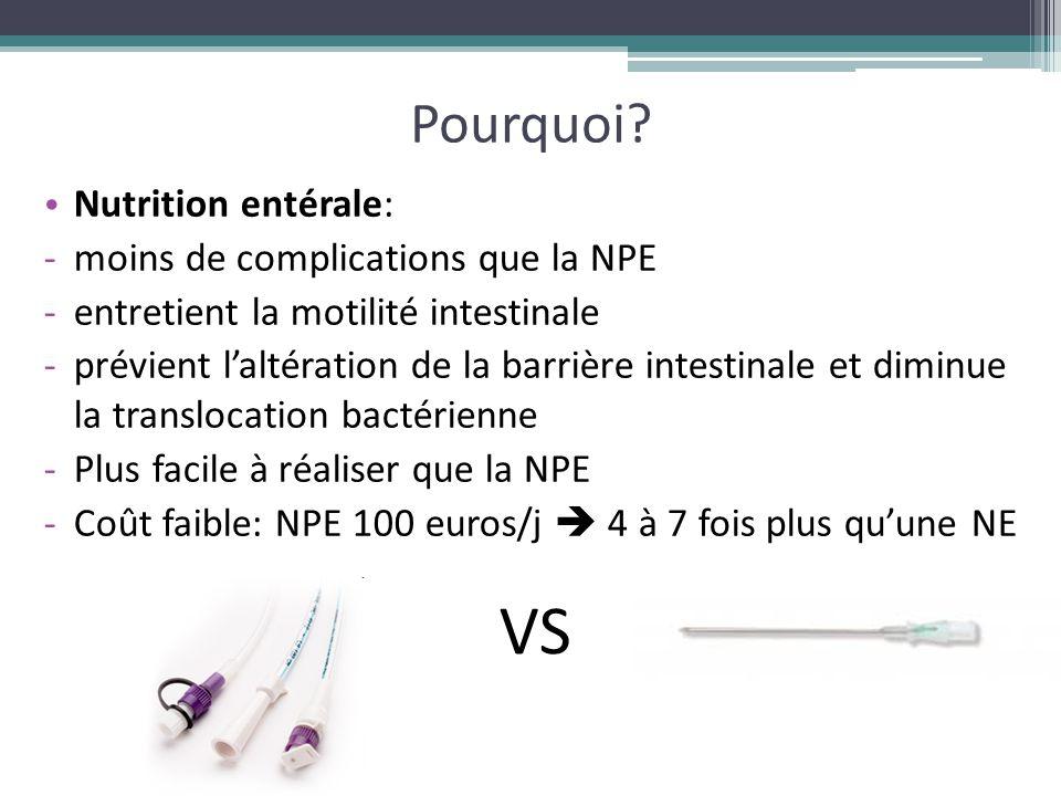 VS Pourquoi Nutrition entérale: moins de complications que la NPE