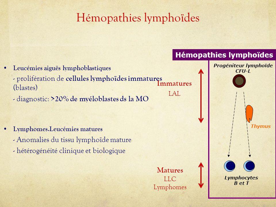 Progéniteur lymphoïde