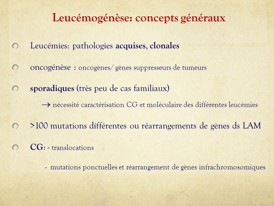Leucémogénèse: concepts généraux