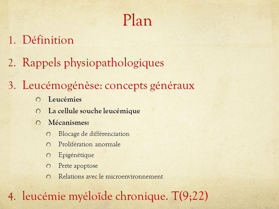 Plan Définition Rappels physiopathologiques