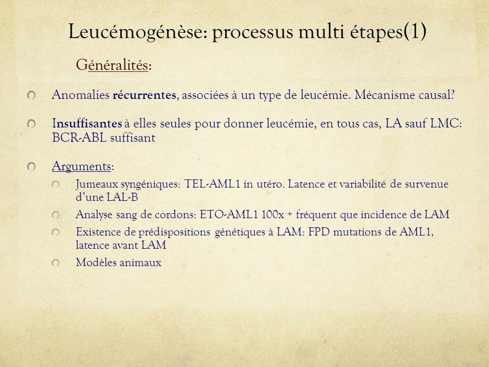 Leucémogénèse: processus multi étapes(1)