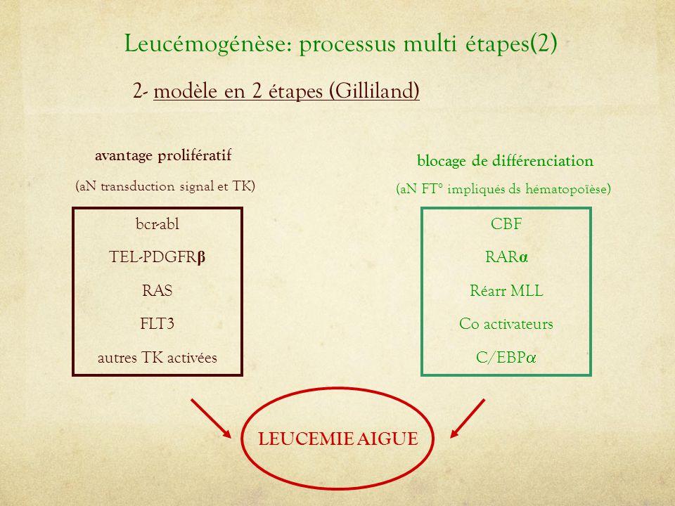2- modèle en 2 étapes (Gilliland)