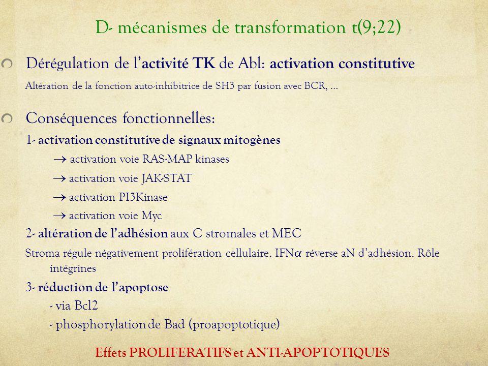 D- mécanismes de transformation t(9;22)