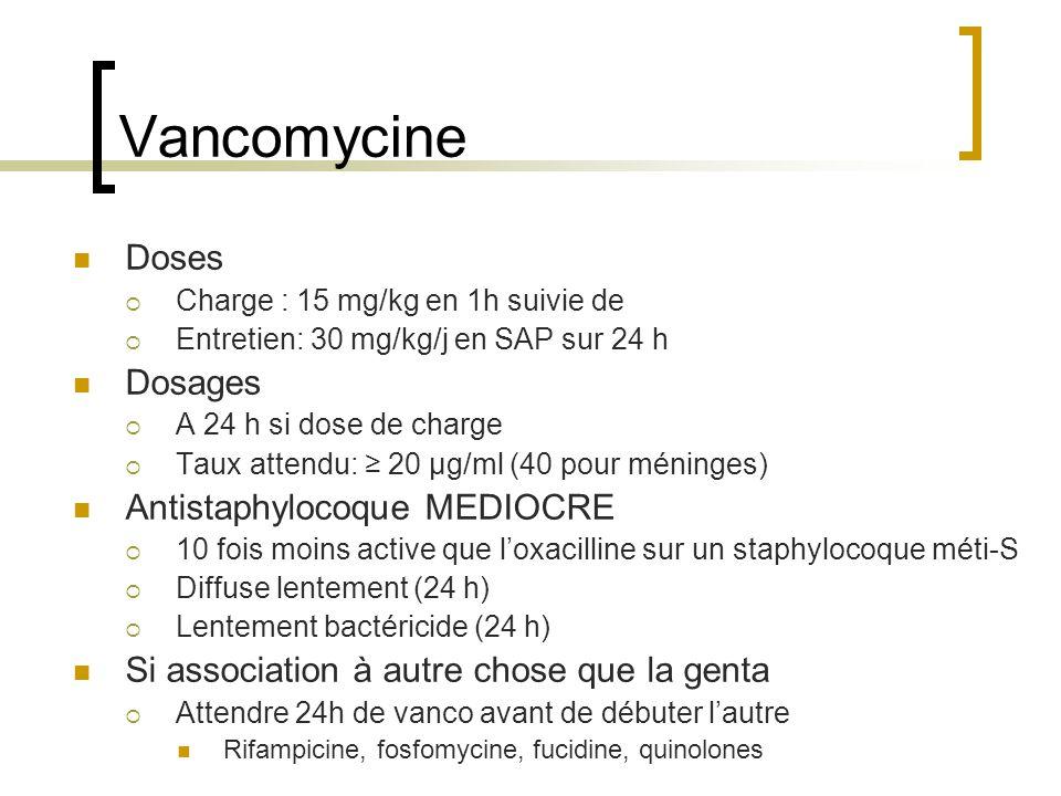 Vancomycine Doses Dosages Antistaphylocoque MEDIOCRE