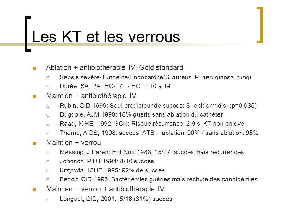 Les KT et les verrous Ablation + antibiothérapie IV: Gold standard