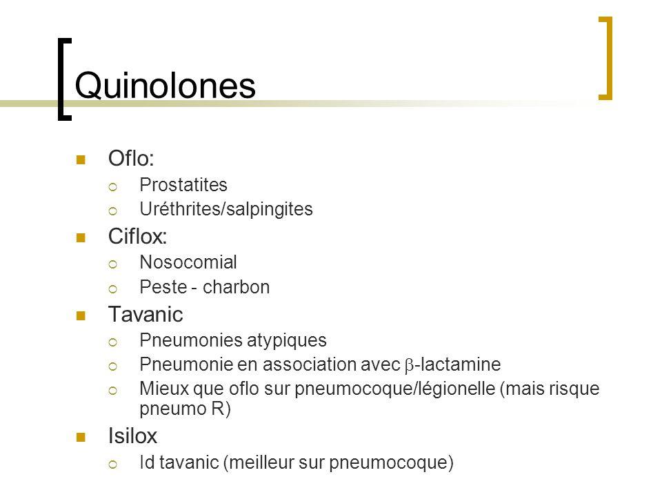 Quinolones Oflo: Ciflox: Tavanic Isilox Prostatites