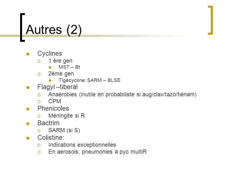 Autres (2) Cyclines Flagyl –tiberal Phenicoles Bactrim Colistine:
