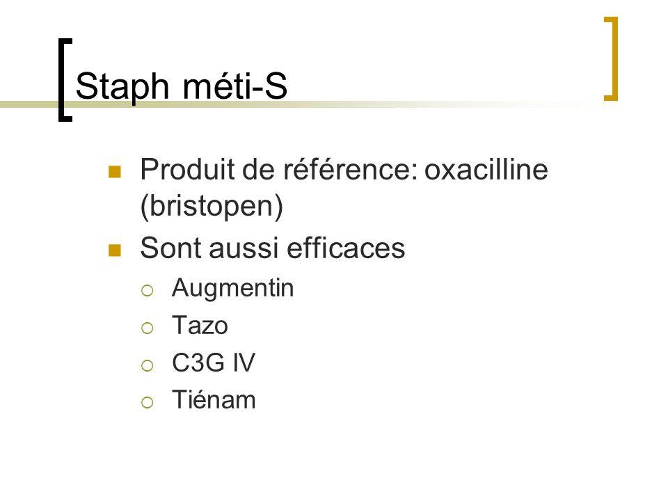 Staph méti-S Produit de référence: oxacilline (bristopen)