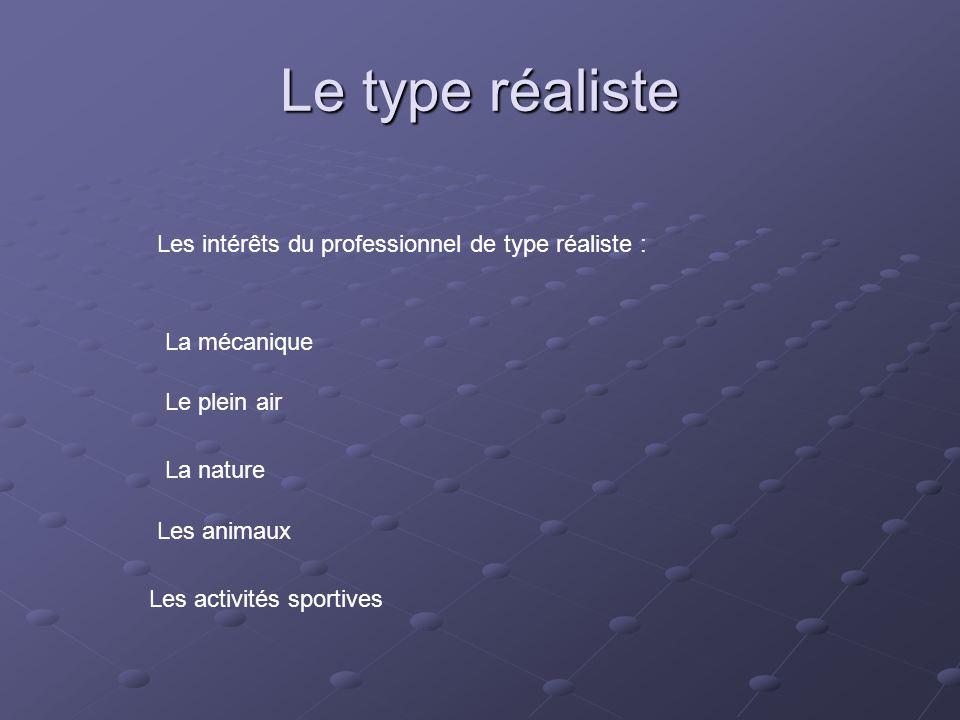 Le type réaliste Les intérêts du professionnel de type réaliste :