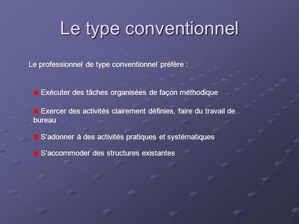 Le type conventionnel Le professionnel de type conventionnel préfère :