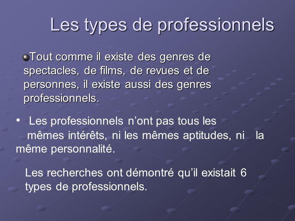 Les types de professionnels