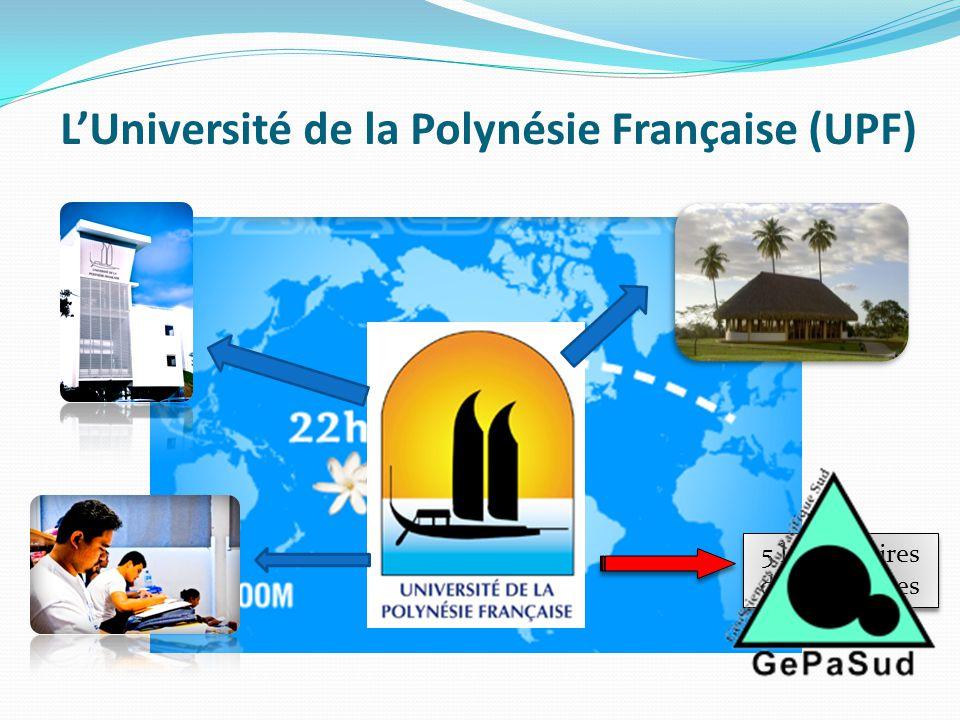 L'Université de la Polynésie Française (UPF)