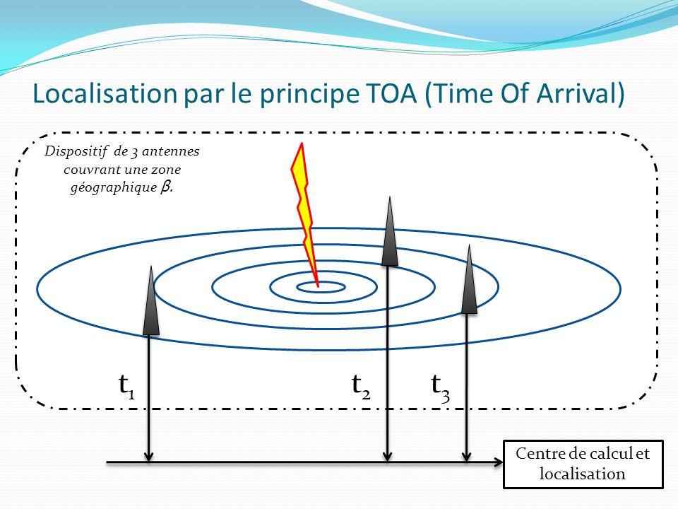 Localisation par le principe TOA (Time Of Arrival)