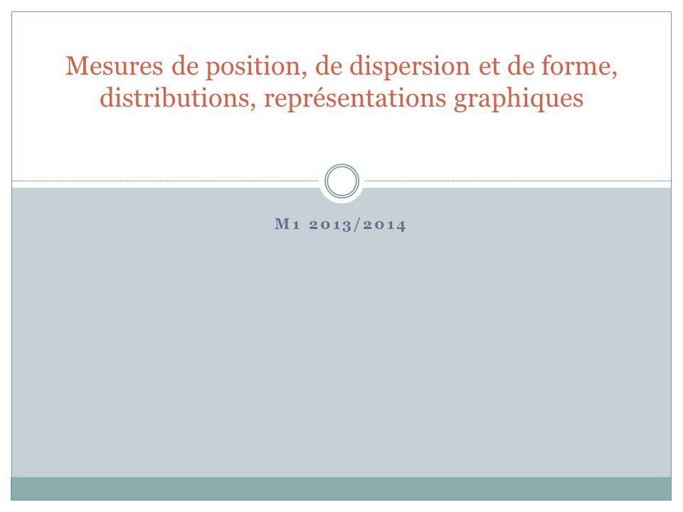 Mesures de position, de dispersion et de forme, distributions, représentations graphiques