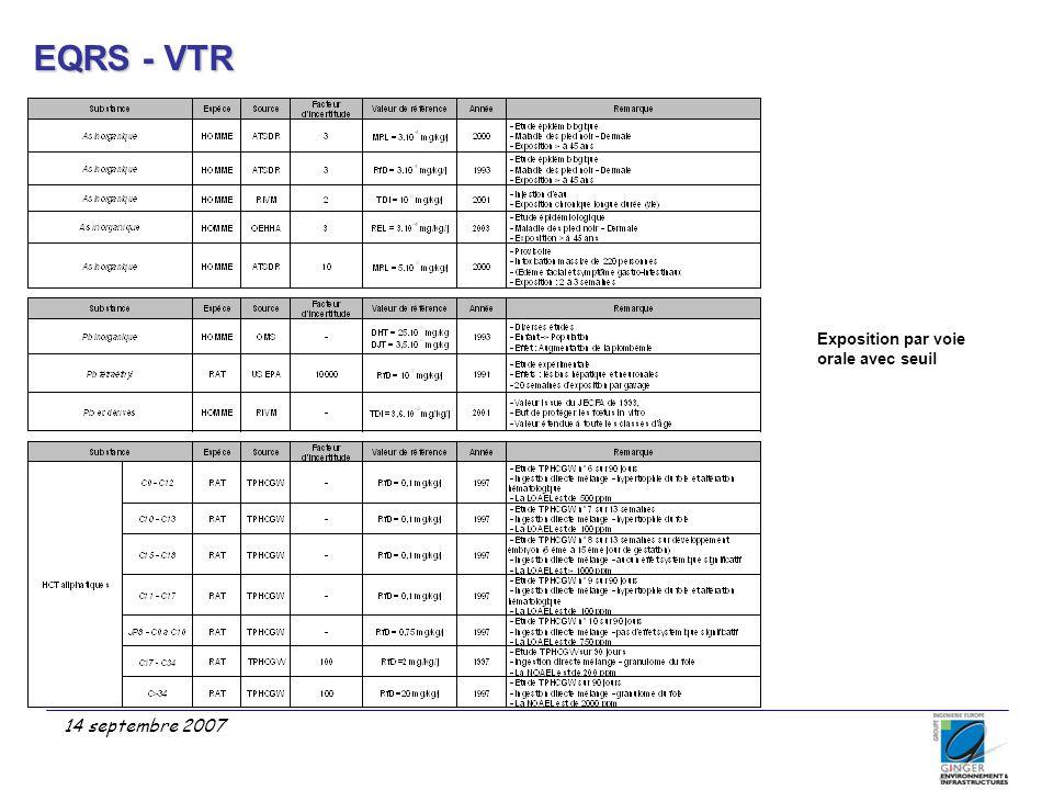 EQRS - VTR Exposition par voie orale avec seuil 14 septembre 2007