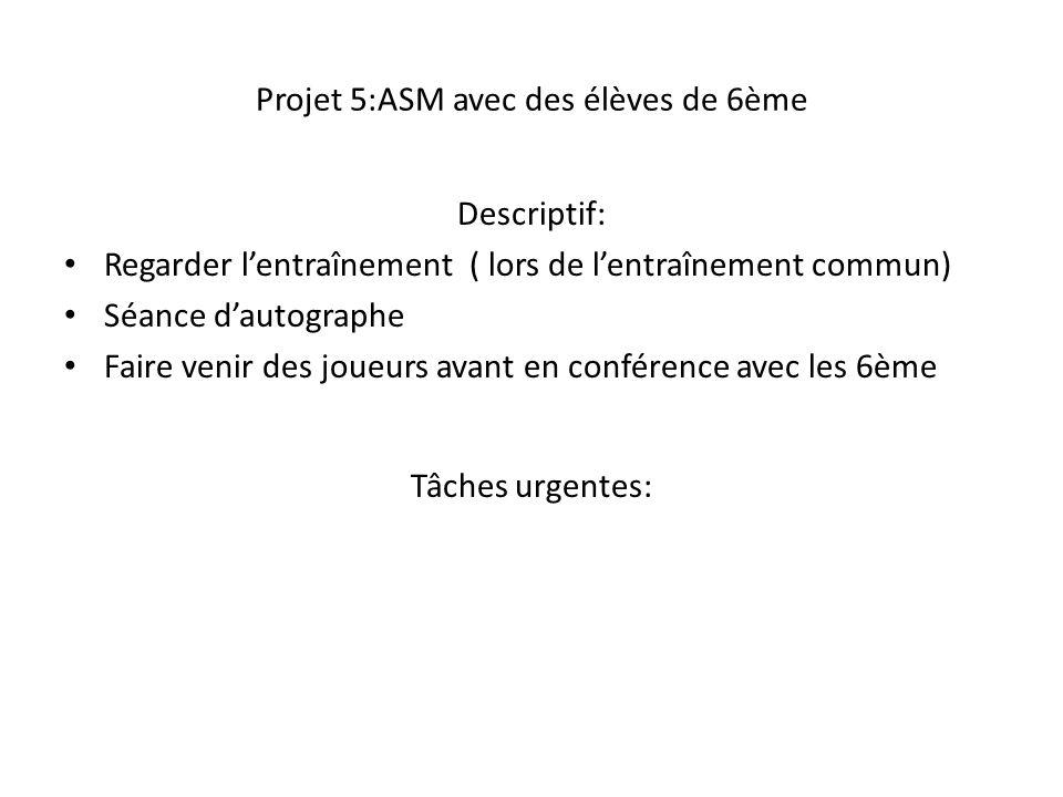 Projet 5:ASM avec des élèves de 6ème