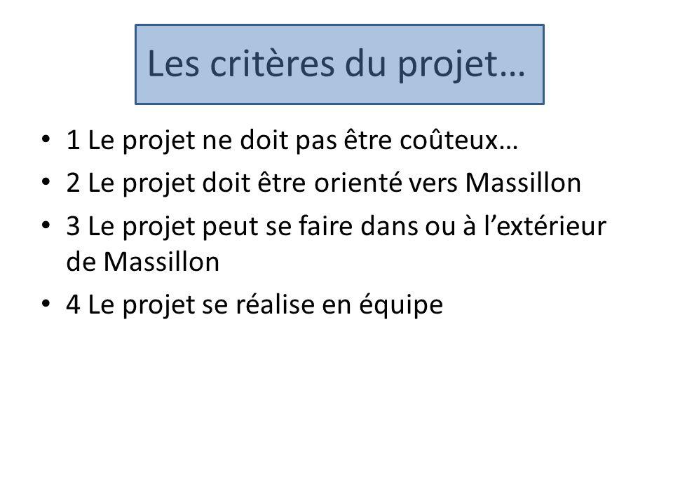 Les critères du projet…