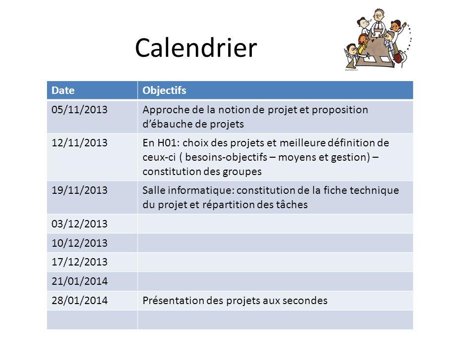 Calendrier Date Objectifs 05/11/2013