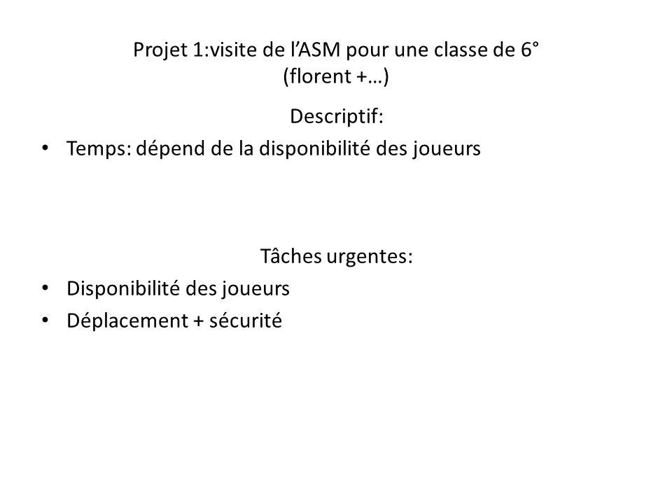 Projet 1:visite de l'ASM pour une classe de 6° (florent +…)