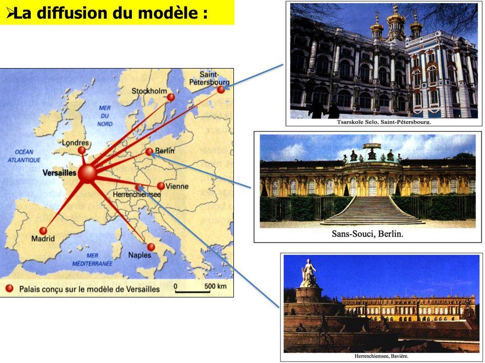 La diffusion du modèle :