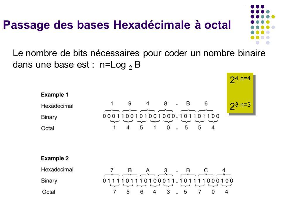 Passage des bases Hexadécimale à octal