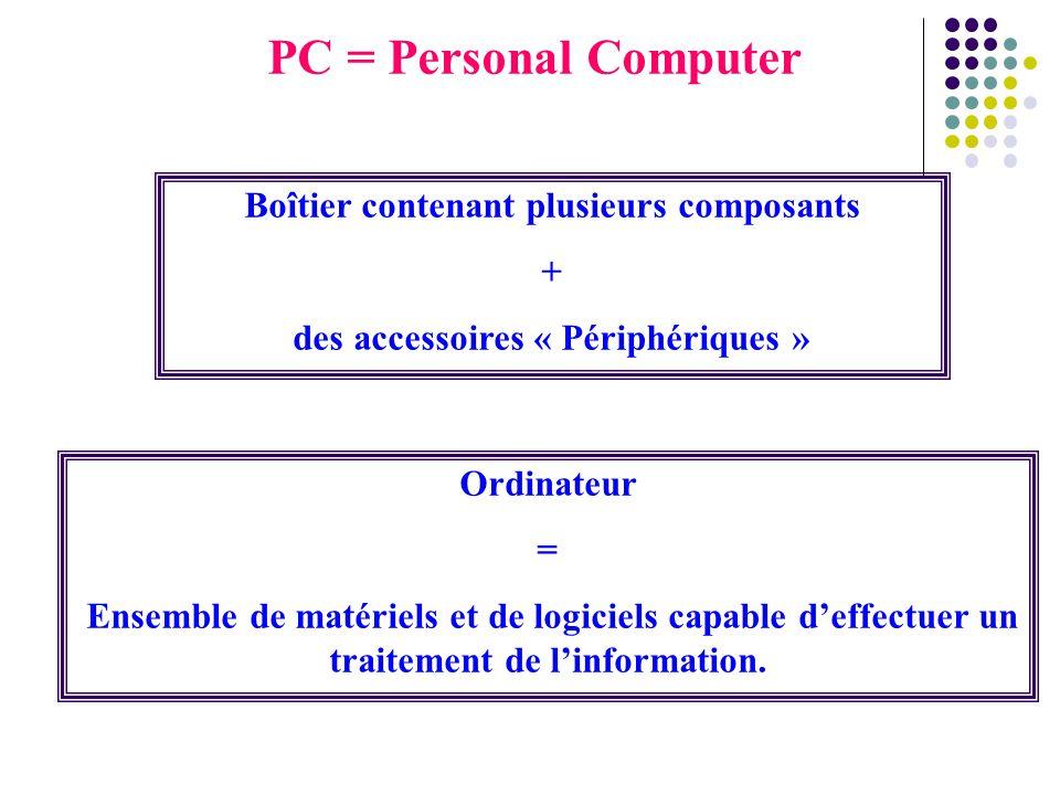 PC = Personal Computer Boîtier contenant plusieurs composants +