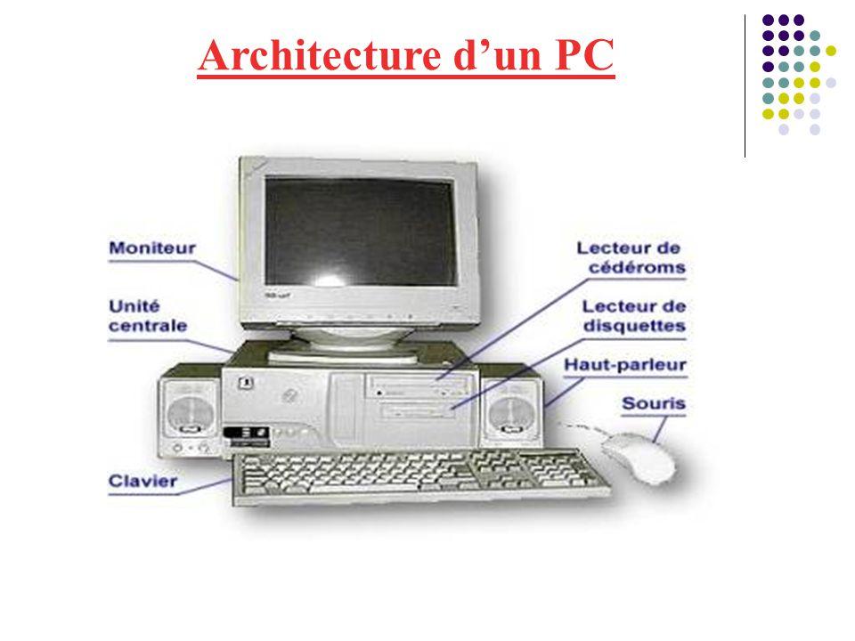 Architecture d'un PC